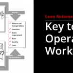 lean-automation